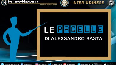 Inter-Udinese-Pagelle