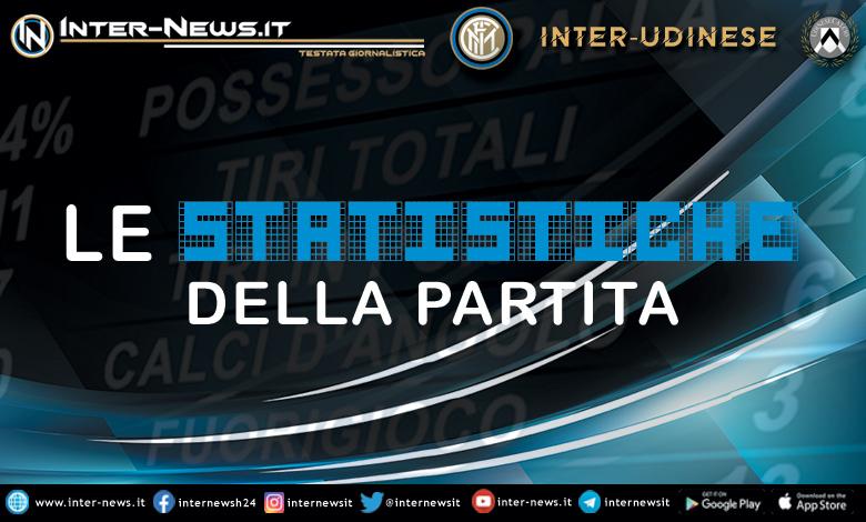 Inter-Udinese-Statistiche