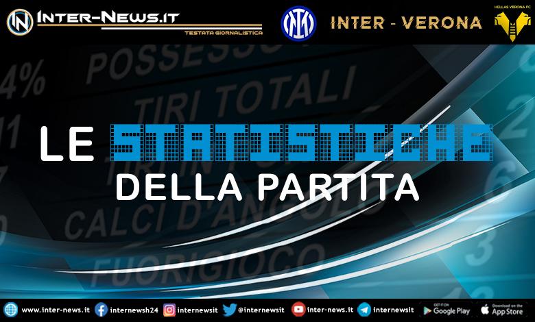 Inter-Verona-Statistiche
