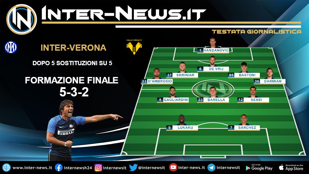 Inter-Verona le formazioni finali
