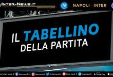 Napoli-Inter tabellino
