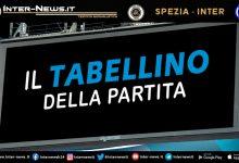 Spezia-Inter tabellino