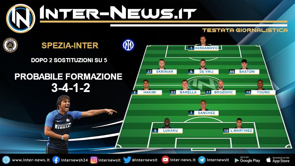 Spezia-Inter la formazione finale