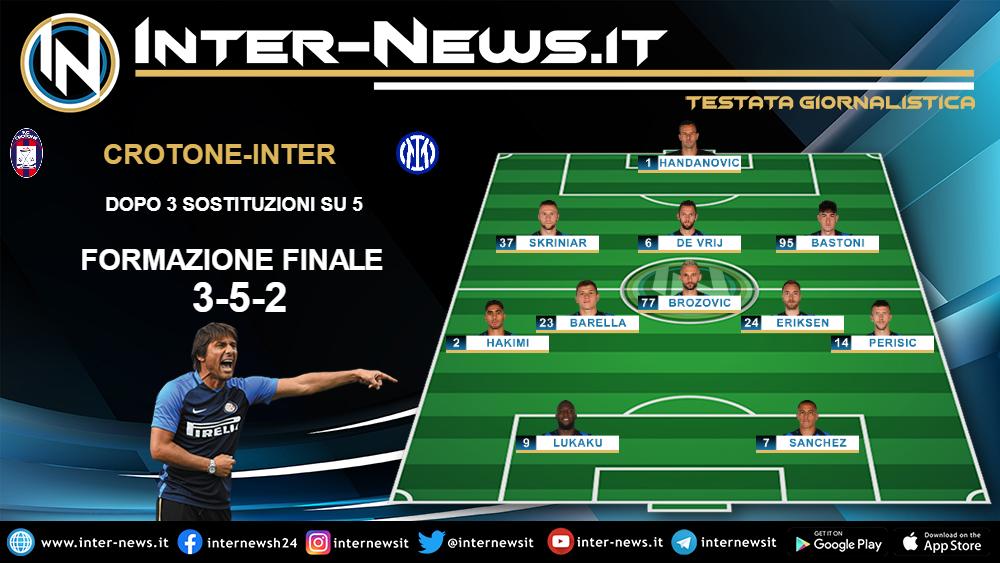 Crotone-Inter la formazione finale