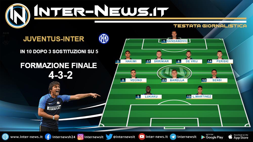 Juventus-Inter la formazione finale