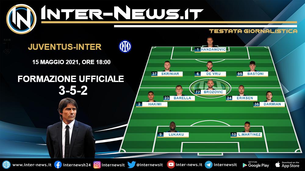 Juventus-Inter la formazione iniziale
