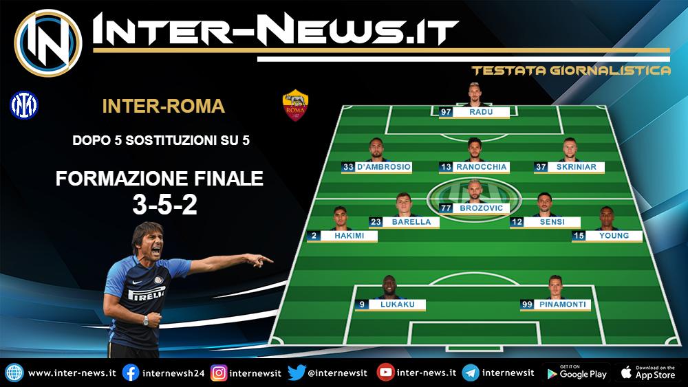 Inter-Roma formazione finale