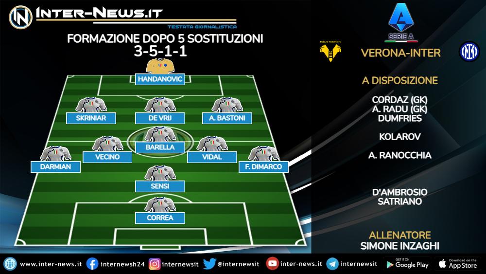 Hellas Verona-Inter formazione finale