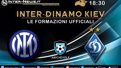 Inter-Dinamo-Kiev-Formazioni