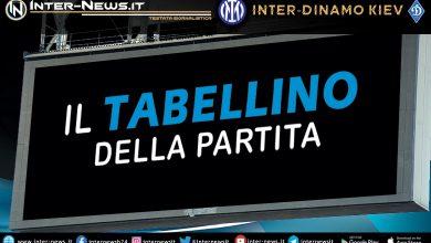 Inter-Dinamo-Kiev-Tabellino