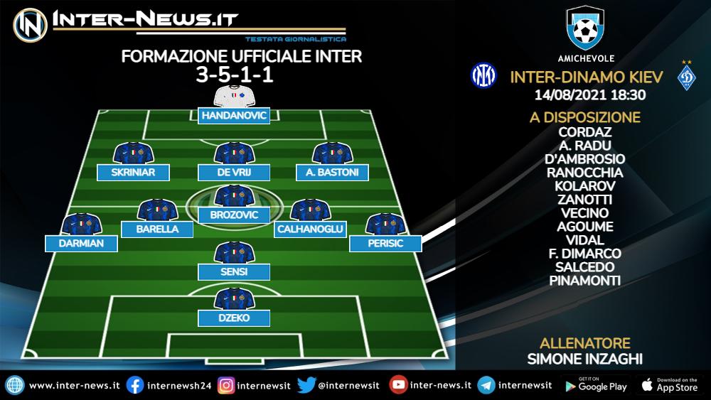 Inter-Dinamo Kiev formazione ufficiale