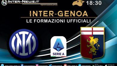 Inter-Genoa, le formazioni ufficiali