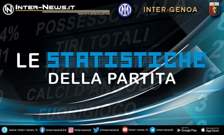Inter-Genoa-Statistiche
