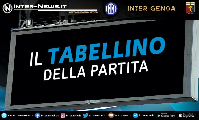Inter-Genoa tabellino