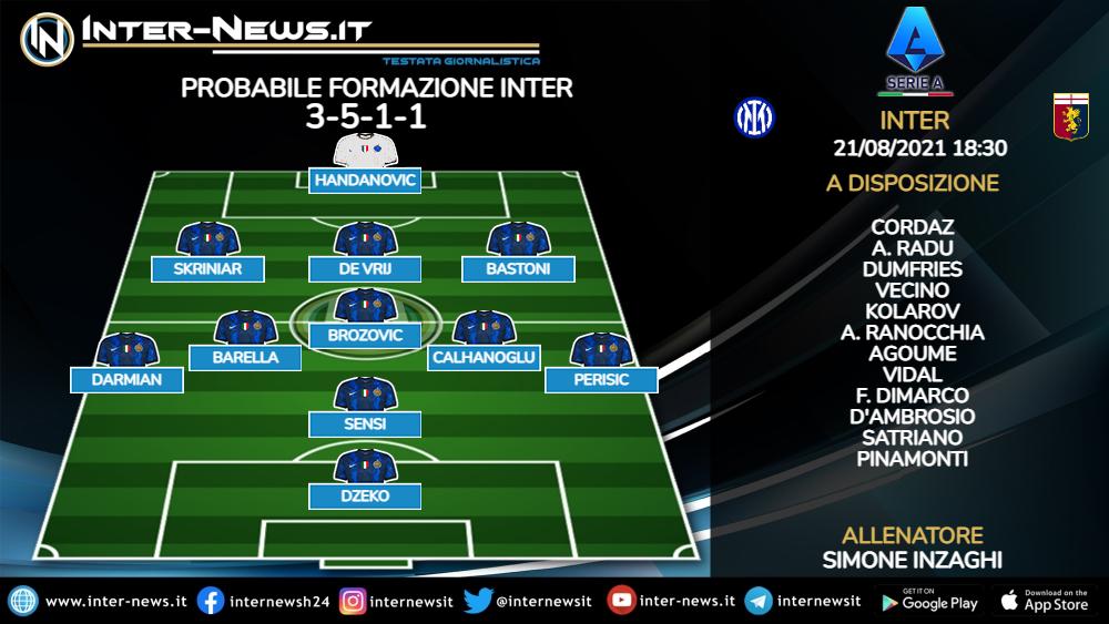 Inter-Genoa probabile formazione Inzaghi