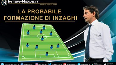 La probabile formazione dell'Inter di Simone Inzaghi