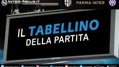 Parma-Inter tabellino
