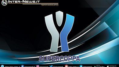 Supercoppa Italiana 2021 Inter-Juventus