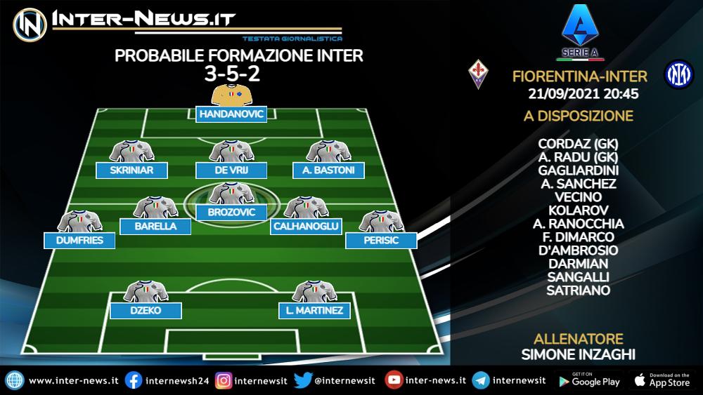 Fiorentina-Inter probabile formazione Inzaghi