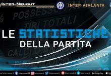 Inter-Atalanta-Statistiche