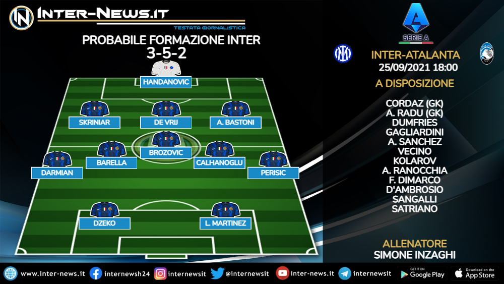 Inter-Atalanta probabile formazione Inzaghi