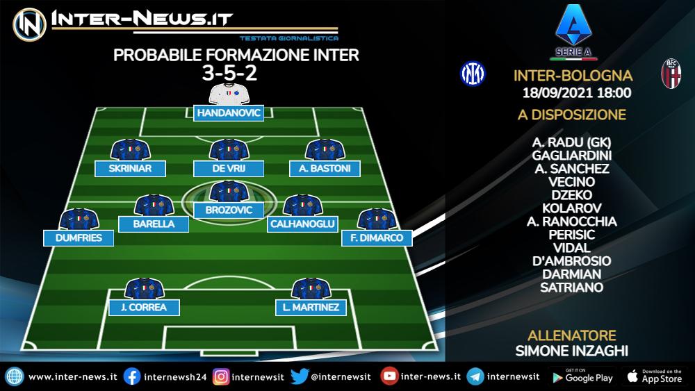 Inter-Bologna probabile formazione Inzaghi