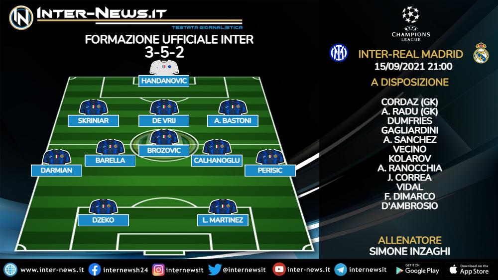 Inter-Real Madrid formazione ufficiale