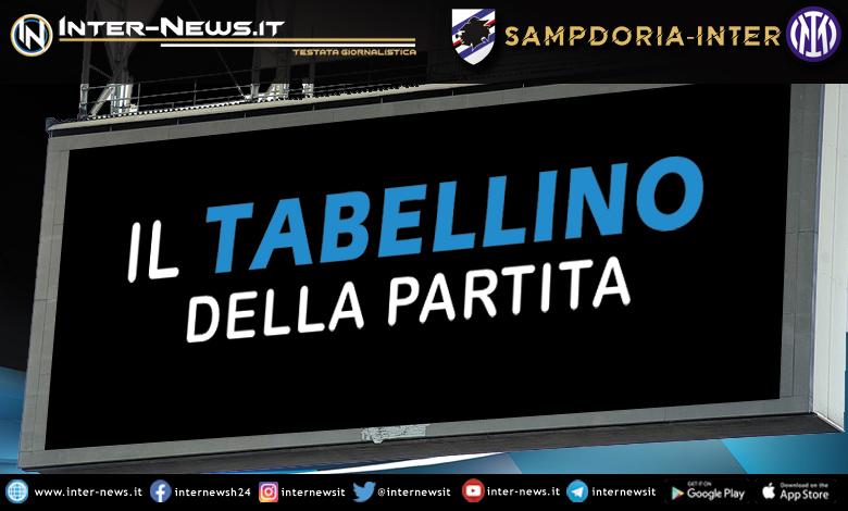 Sampdoria-Inter tabellino