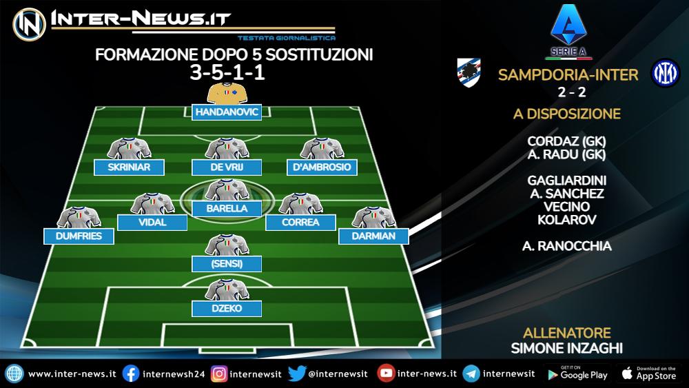 Sampdoria-Inter formazione finale