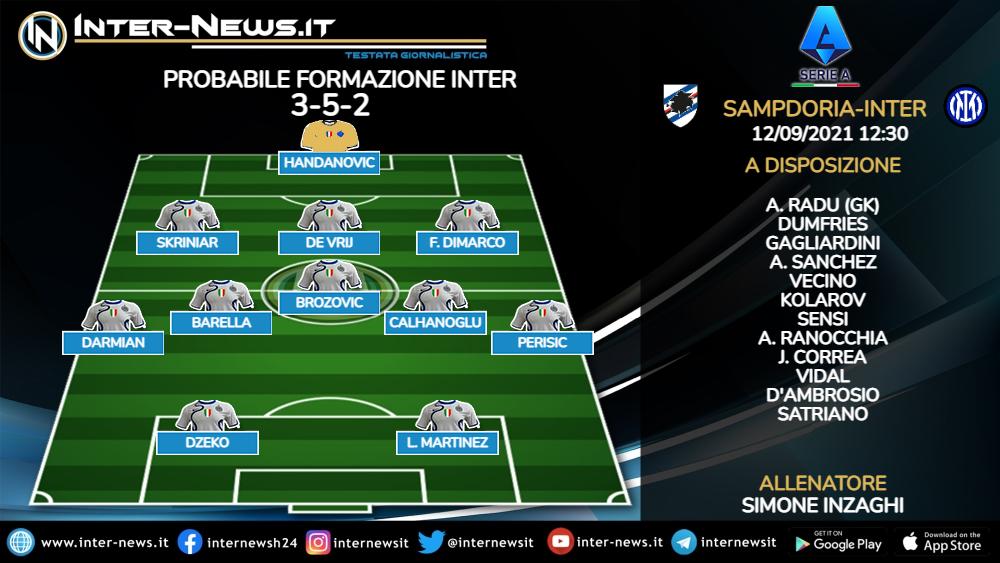 Sampdoria-Inter probabile formazione Inzaghi