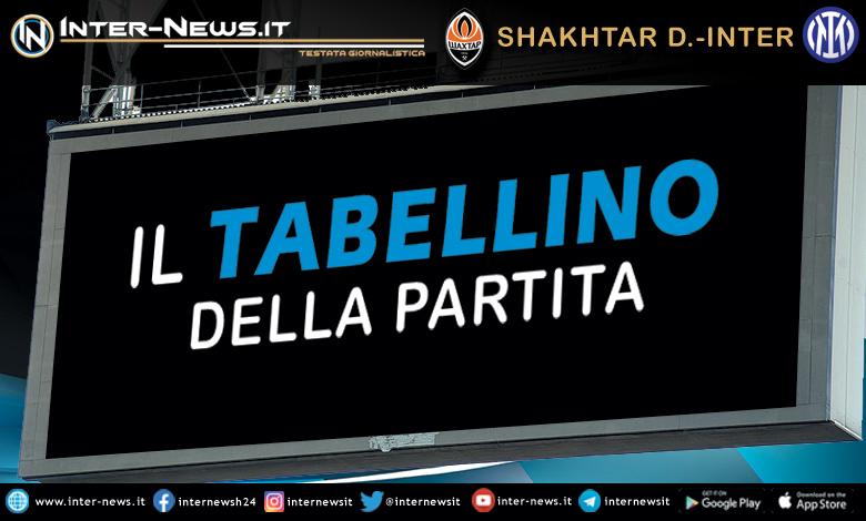 Shakhtar Donetsk-Inter tabellino