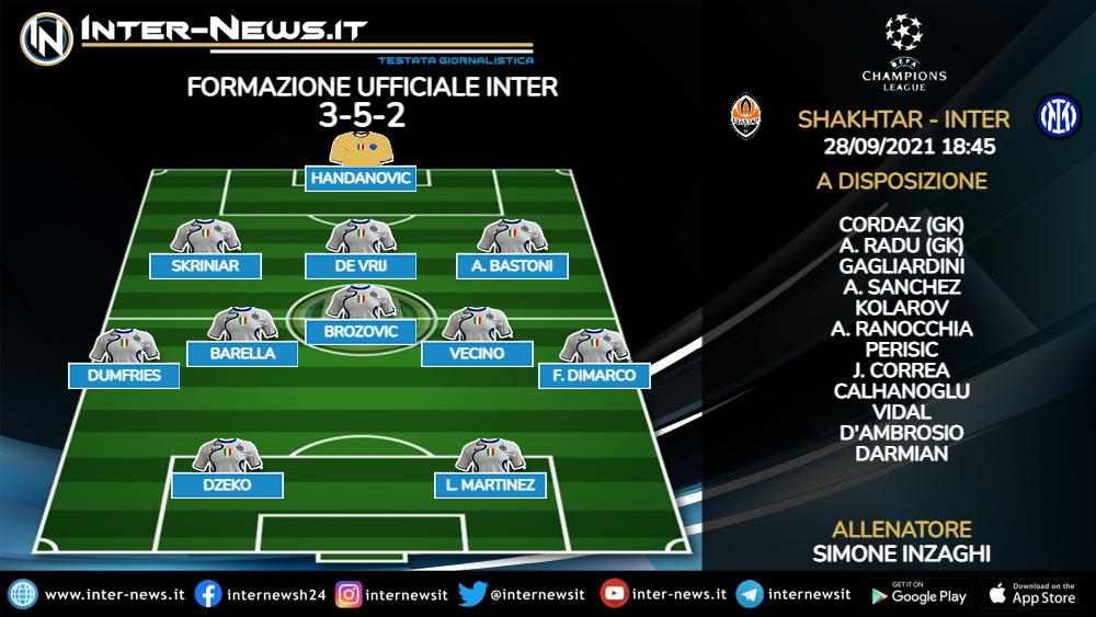 Shakhtar Donetsk-Inter formazione ufficiale