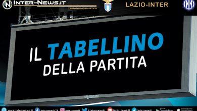 Lazio-Inter tabellino